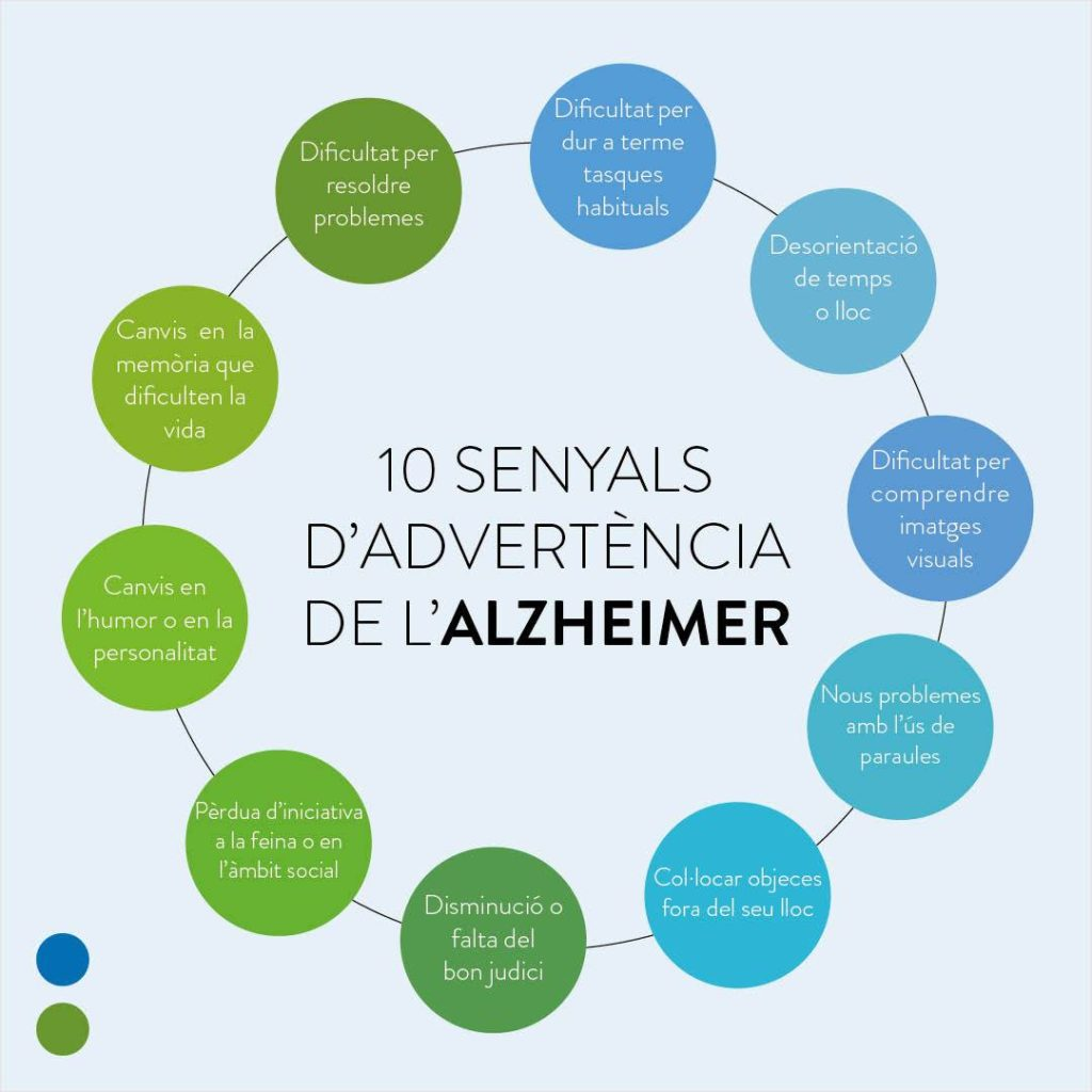 10 señales de advertencia del Alzheimer